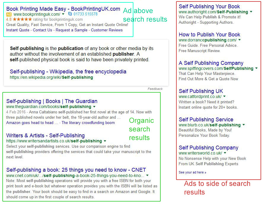 position of ads on search results